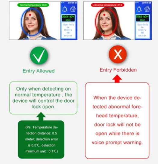 Устройство за контрол на температурата